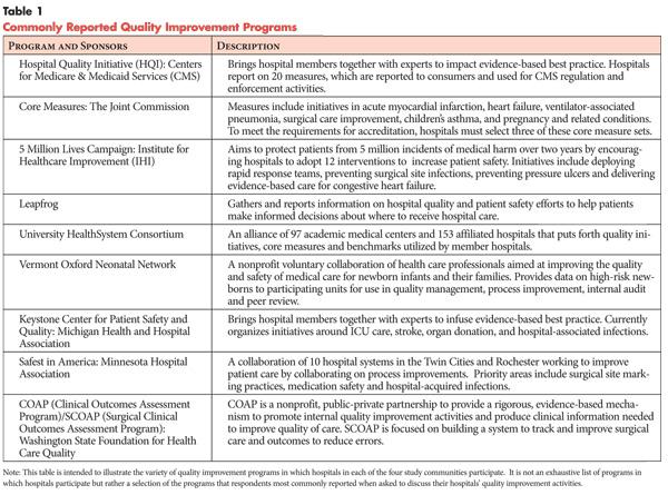 HSC Research Brief No 3
