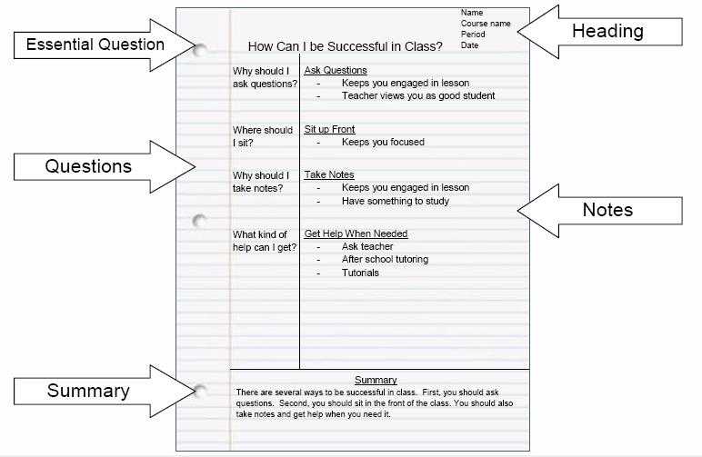 AVID Cornell Notes