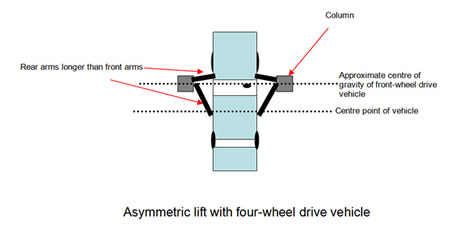 Asymmetric lift with four-wheel drive vehicle