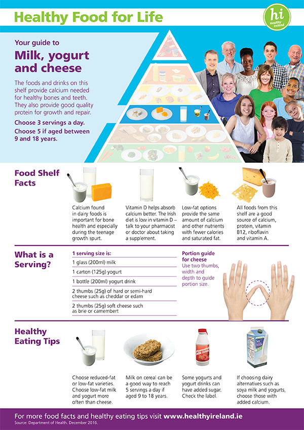 Healthy Eating Guidelines And Resources HSE Ie