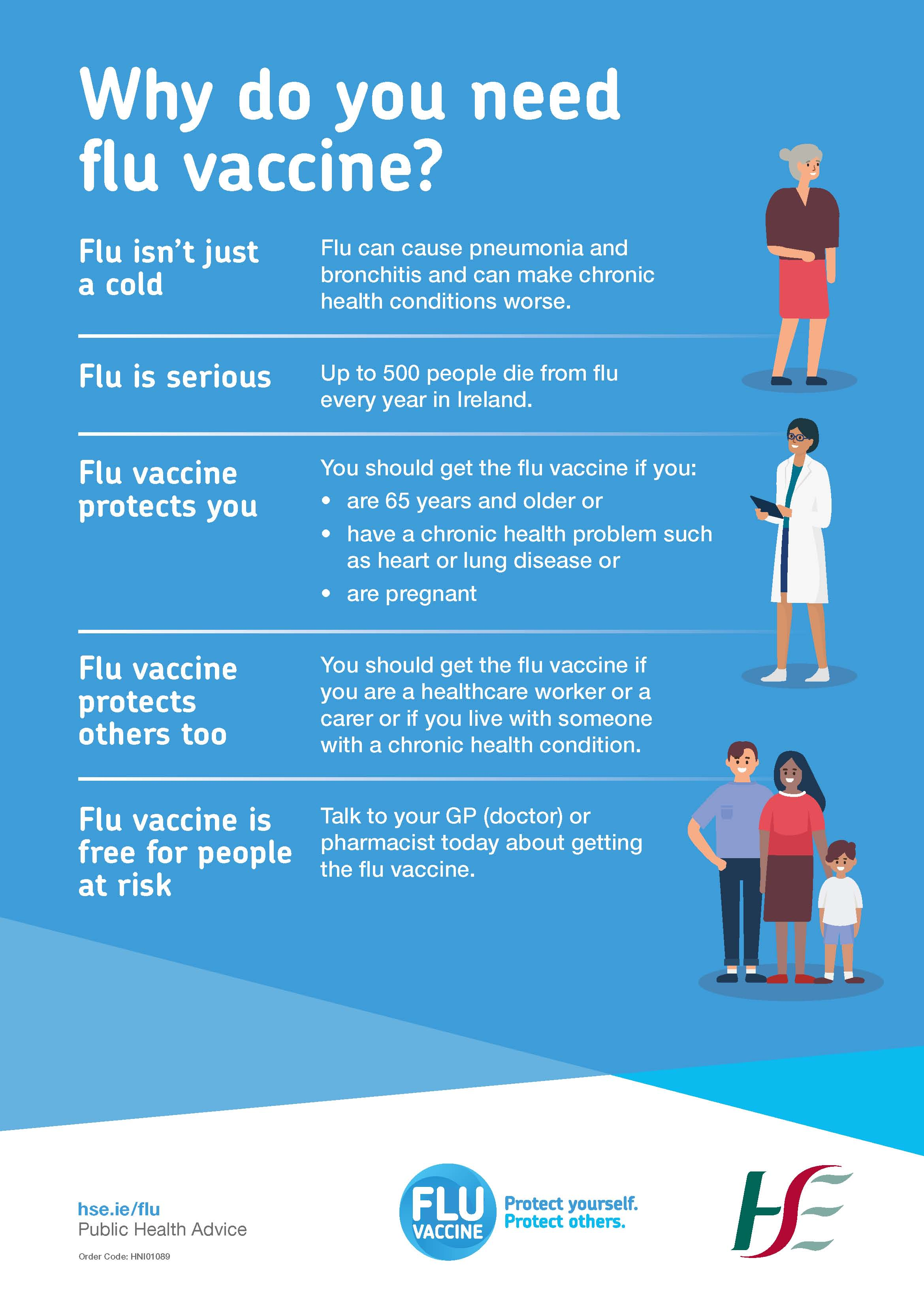 What is flu? - HSE.ie