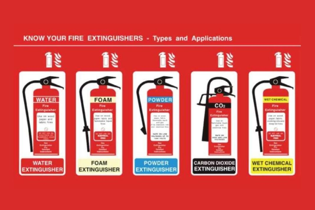 Types of fire extinguishers - description, use and characteristics 23