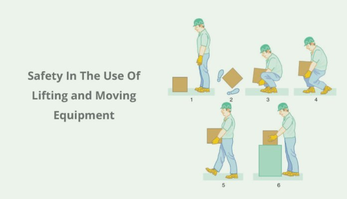 Safety In The Use Of Lifting & Moving Equipment