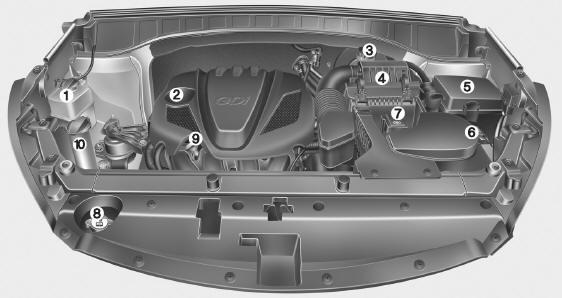 Hyundai Santa Fe Fuse Box Diagram On Farmall H Radiator Diagram