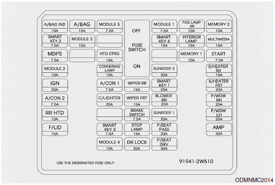 2013 Hyundai Elantra Gps Radio Wiring Diagram Q Re Meaning Of Footnote Numbers In Fuse Panel Pic