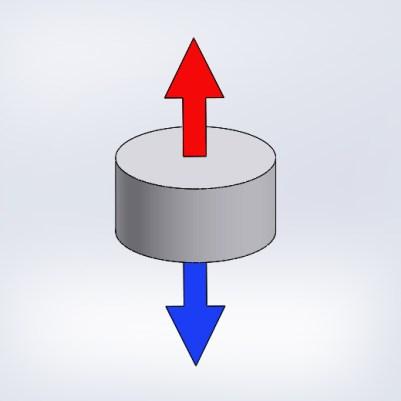 Disc Axial