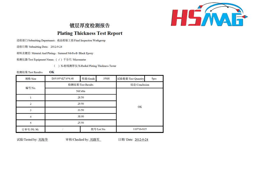 plating thickness test report