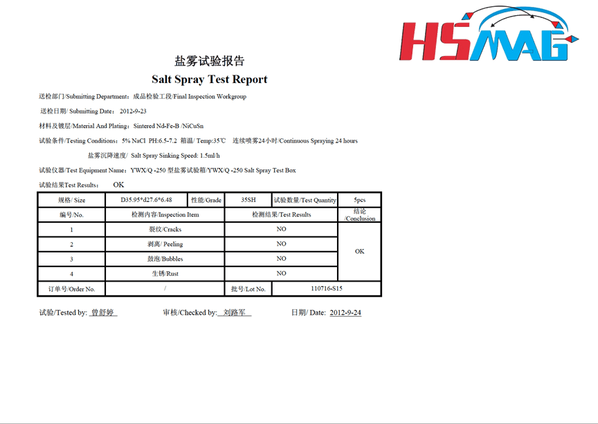 salt spray test report