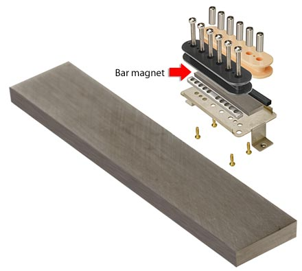 Alnico Magnets And Guitar Pickups How To Choose