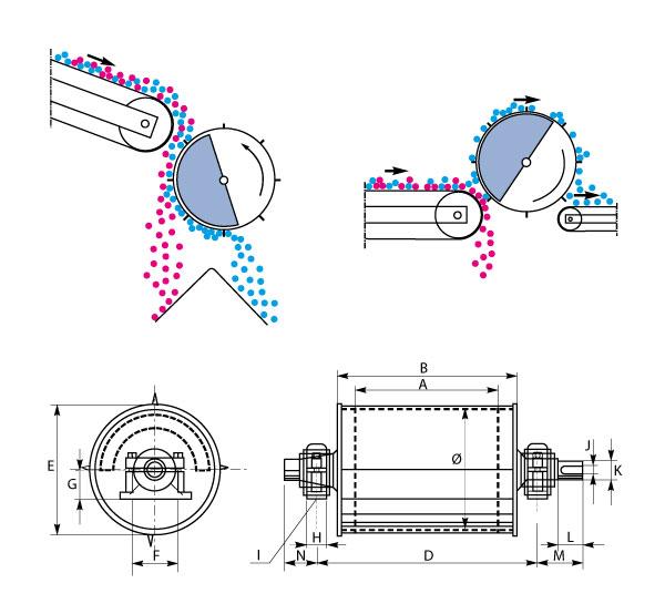 working-principal-of-magnetic-drum