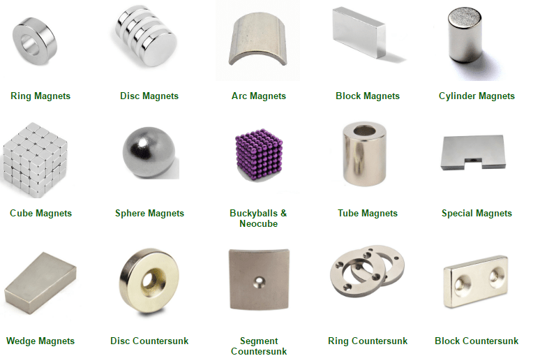The Various Shapes of Neodymium magnets