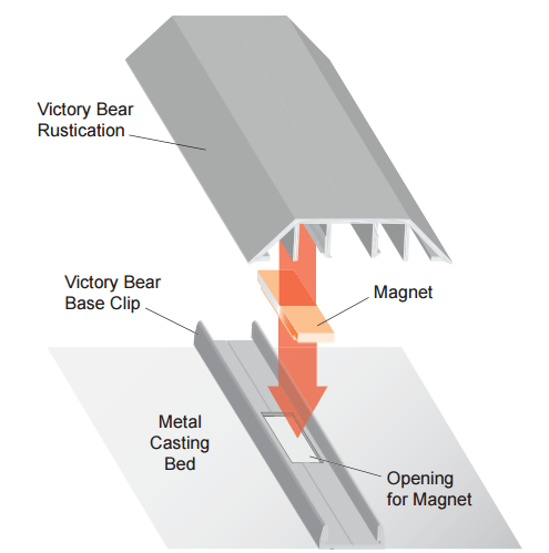 Victory Bear Magnetic Base Clip