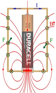 What Is A Homopolar Motor Magnets By Hsmag