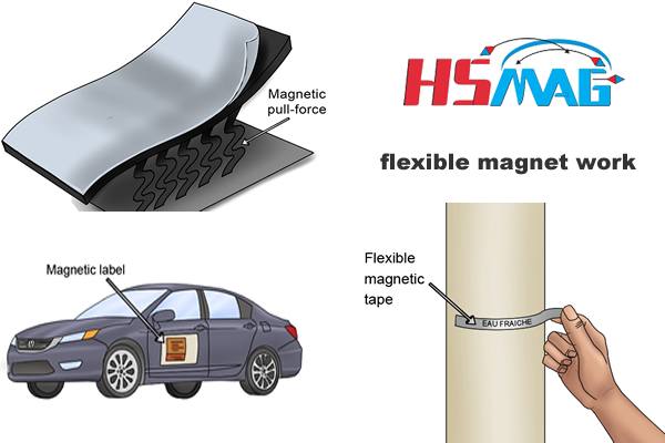how does a flexible magnet work magnets by hsmag