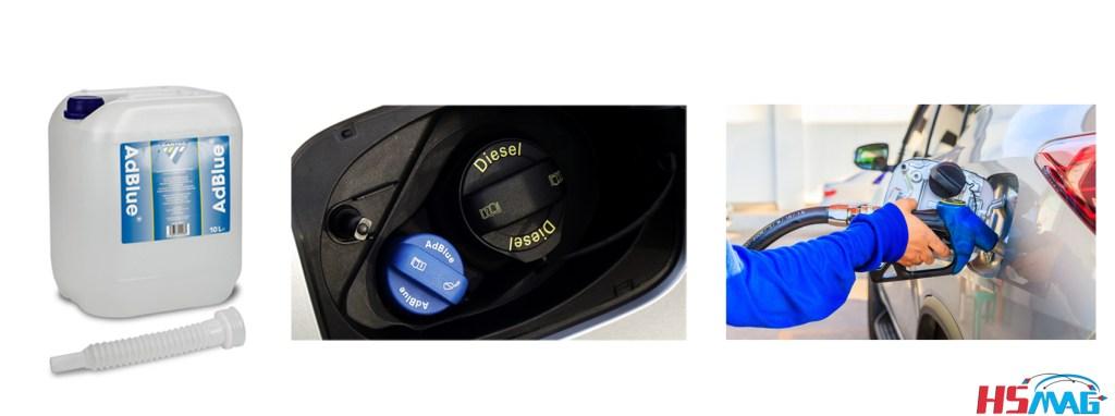 Adblue Refilling System