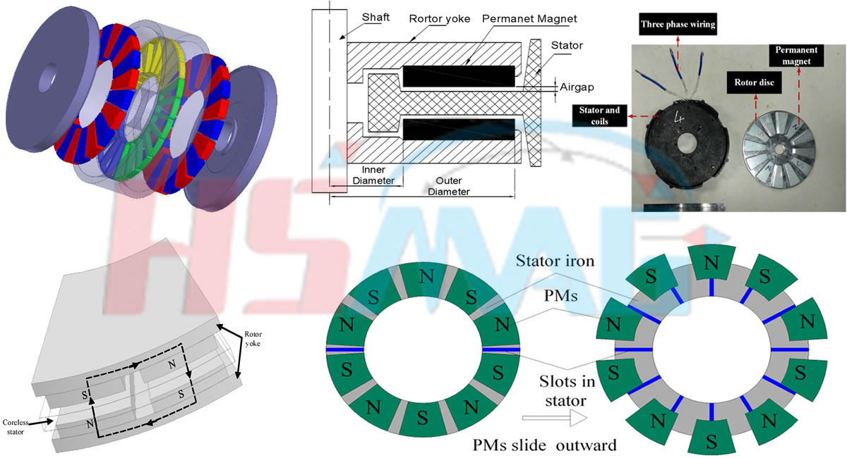 Axial Flux Permanent Magnet Motor Design
