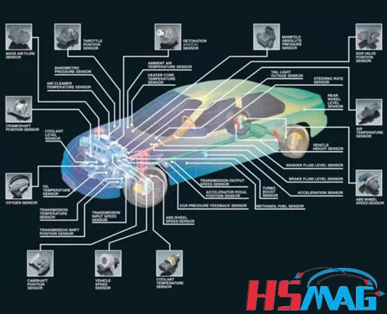 Automotive Sensor Magnets