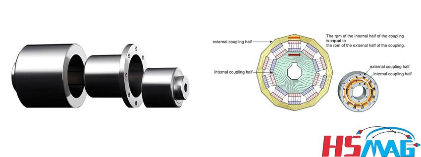 Magnet Coupling