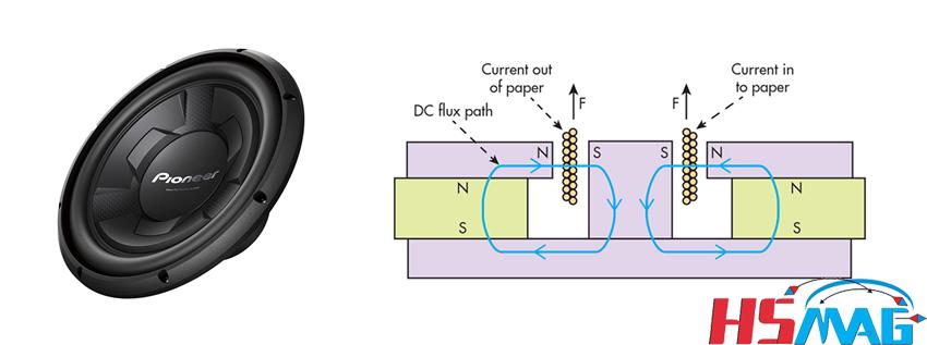 permanent magnet for Loudspeaker
