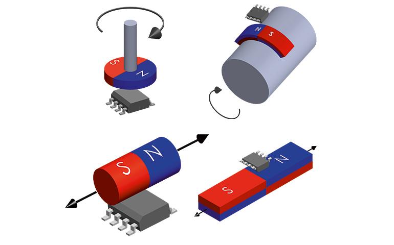 AMR vs. GMR Vs. TMR magnetic sensors
