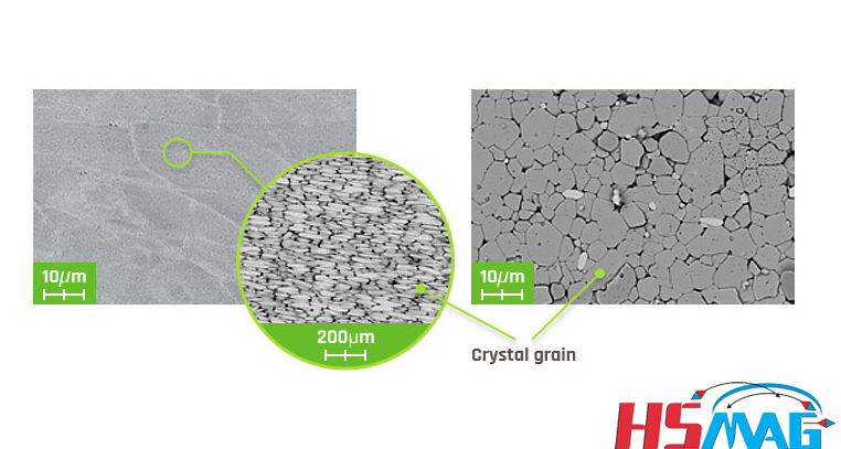 nanocrystalline structure of Hot Formed NdFeB Magnets