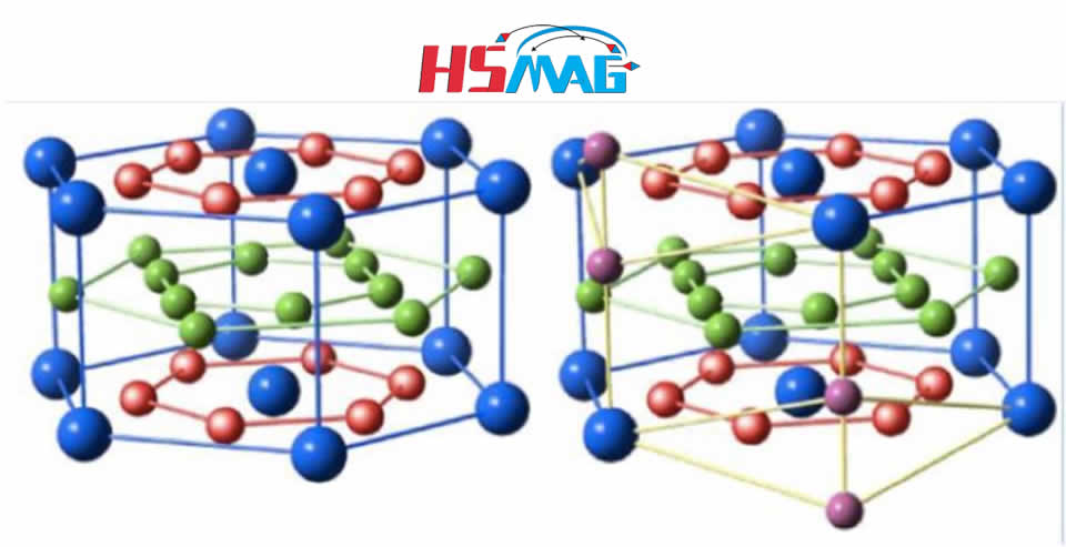 Crystalline-Structure-of-SmCo