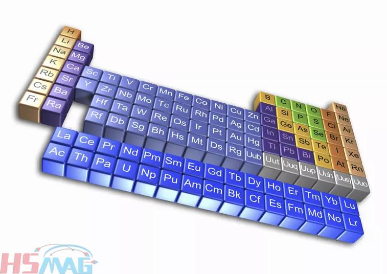 Rare Earth Elements Rare Earth Metals