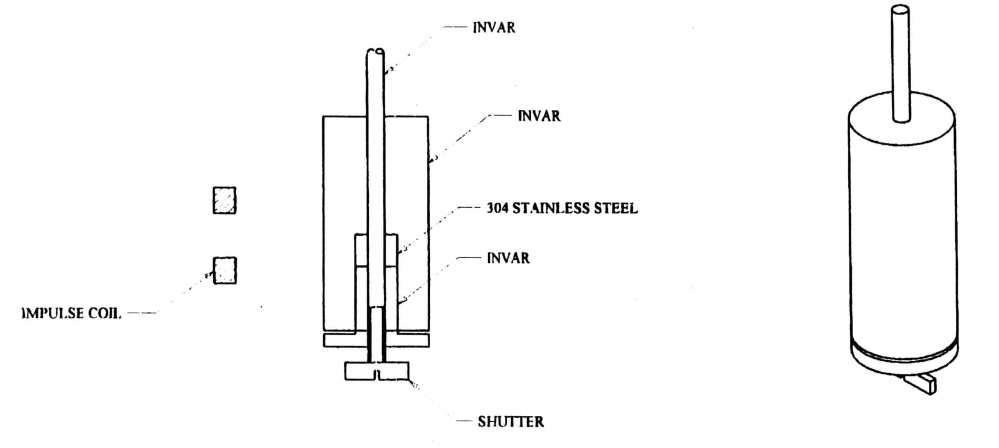 medium resolution of the ratio of the lengths of invar and stainless was found by experiment to give a minimum temperature coefficient 45 5mm invar 38 5mm stainless
