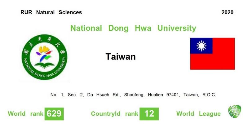 RUR全球最佳大學排名 東華大學雙料進榜