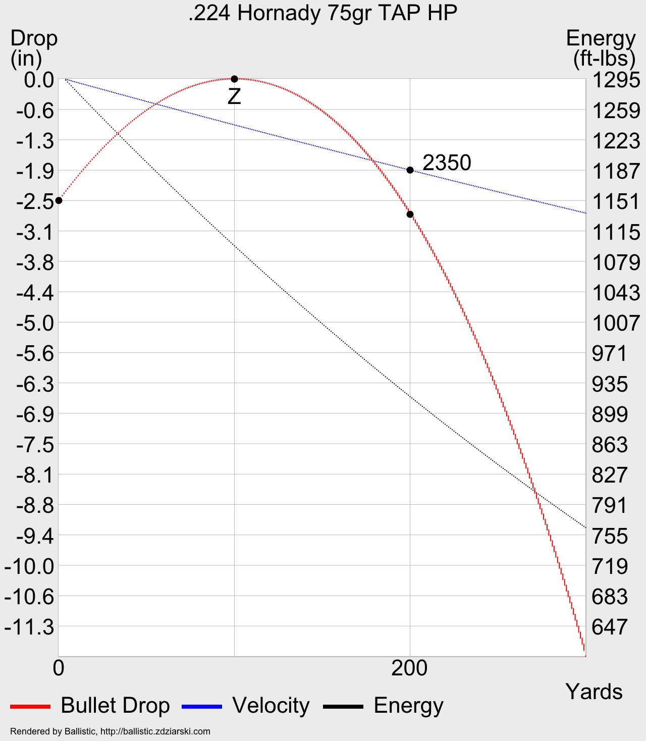 308 Nosler Ballistics Chart | Wiring Diagram Database