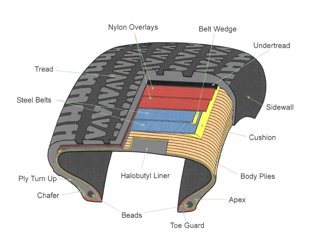 hight resolution of tire diagram bmp