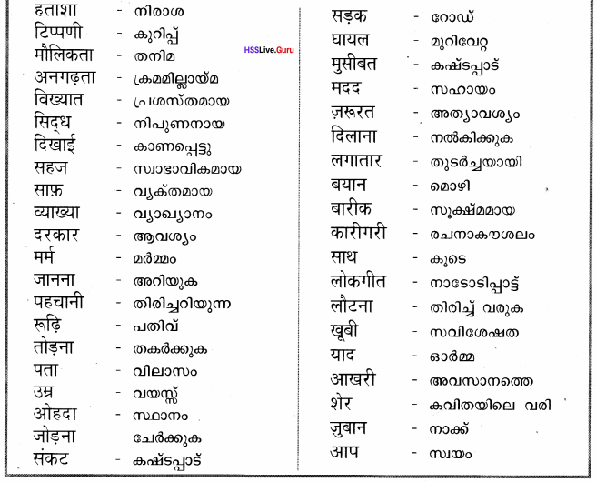 Kerala Syllabus 10th Standard Hindi Solutions Unit 1 Chapter 2 हताशा से एक व्यक्ति बैठ गया था 15