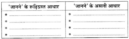 Kerala Syllabus 10th Standard Hindi Solutions Unit 1 Chapter 2 हताशा से एक व्यक्ति बैठ गया था 3