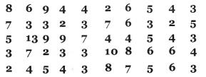 Kerala Syllabus 8th Standard Maths Solutions Chapter 10 Statistics 1