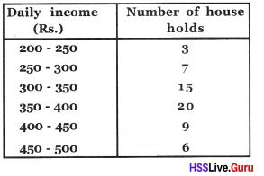 Kerala Syllabus 8th Standard Maths Solutions Chapter 10 Statistics 13