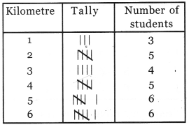 Kerala Syllabus 8th Standard Maths Solutions Chapter 10 Statistics 30