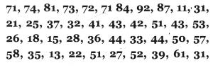 Kerala Syllabus 8th Standard Maths Solutions Chapter 10 Statistics 32