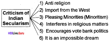 Plus One Political Science Chapter Wise Questions and Answers Chapter 8 Secularism 2