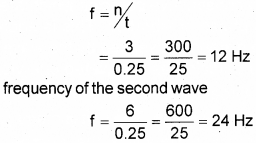 Kerala Syllabus 9th Standard Physics Solutions Chapter 7 Wave Motion 5