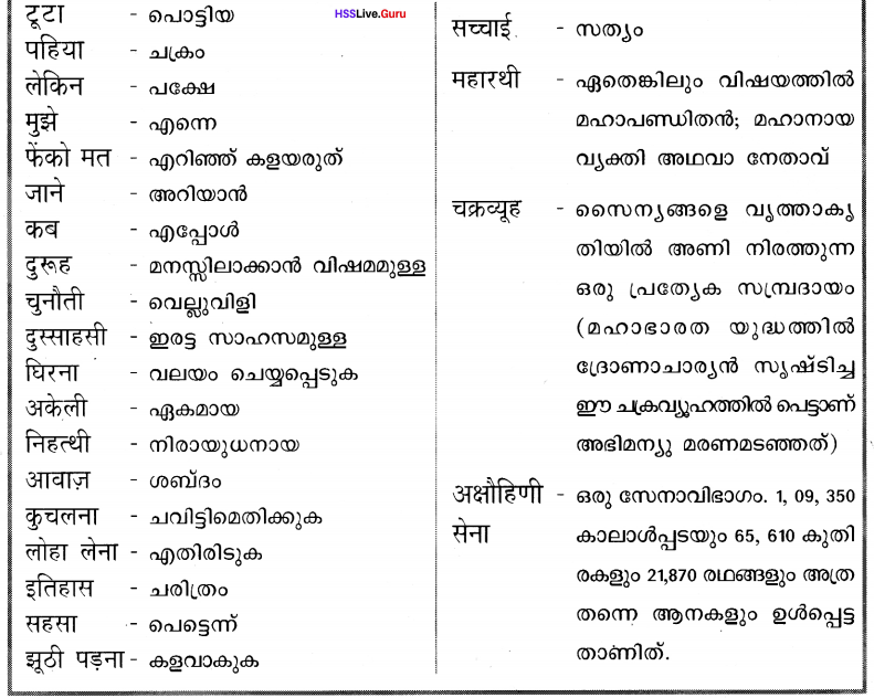 Kerala Syllabus 10th Standard Hindi Solutions Unit 1 Chapter 3 टूटा पहिया 11