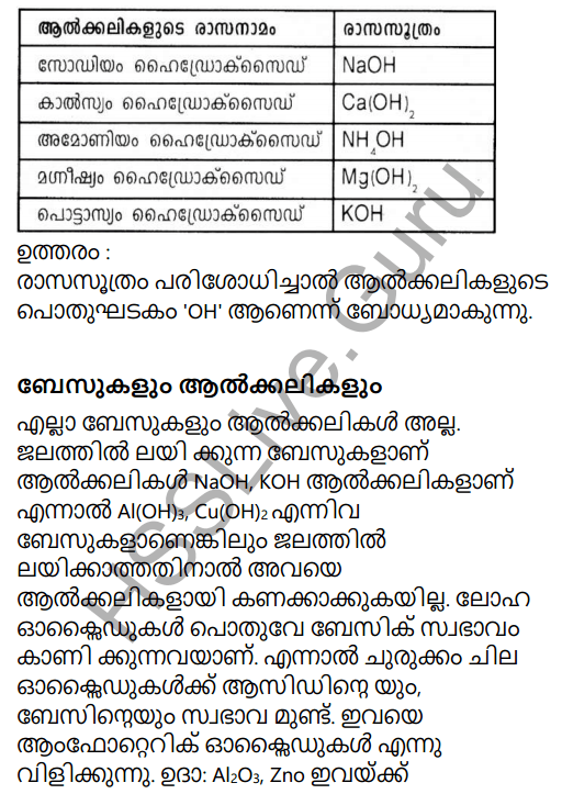 Kerala Syllabus 9th Standard Chemistry Solutions Chapter 5 Acids, Bases, Salts in Malayalam 17