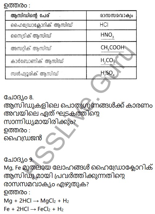 Kerala Syllabus 9th Standard Chemistry Solutions Chapter 5 Acids, Bases, Salts in Malayalam 59
