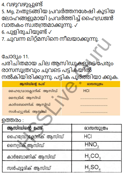 Kerala Syllabus 9th Standard Chemistry Solutions Chapter 5 Acids, Bases, Salts in Malayalam 6