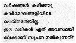 Kerala Syllabus 9th Standard Hindi Solutions Unit 4 Chapter 1 अकाल में सारस 18a