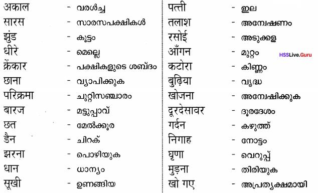 Kerala Syllabus 9th Standard Hindi Solutions Unit 4 Chapter 1 अकाल में सारस 19a