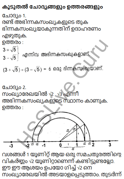 Kerala Syllabus 9th Standard Maths Solutions Chapter 10 Real Numbers in Malayalam 17