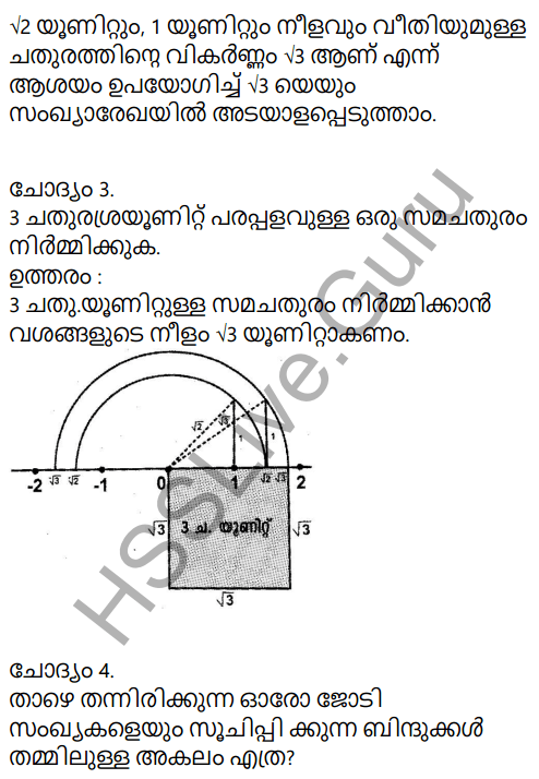 Kerala Syllabus 9th Standard Maths Solutions Chapter 10 Real Numbers in Malayalam 18