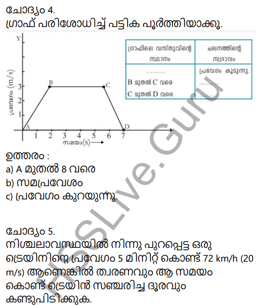 Kerala Syllabus 9th Standard Physics Solutions Chapter 2 Equations of Motion in Fluids in Malayalam 23