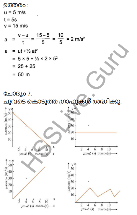 Kerala Syllabus 9th Standard Physics Solutions Chapter 2 Equations of Motion in Fluids in Malayalam 25