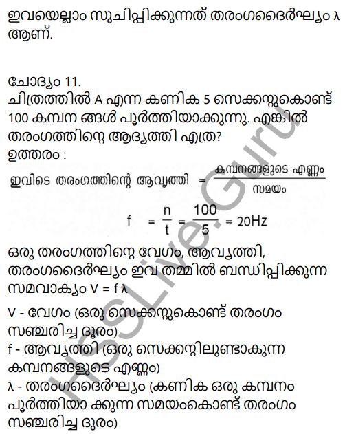 Kerala Syllabus 9th Standard Physics Solutions Chapter 7 Wave Motion in Malayalam 11